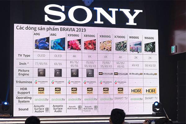 Tivi Sony A8G và A9G có gì khác nhau?